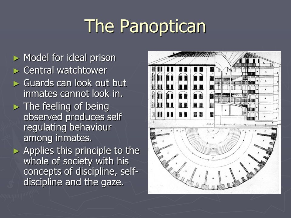 The Panoptican Model for ideal prison Model for ideal prison Central watchtower Central watchtower Guards can look out but inmates cannot look in. Gua