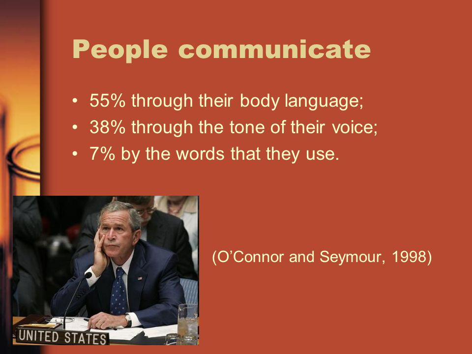 People communicate 55% through their body language; 38% through the tone of their voice; 7% by the words that they use.