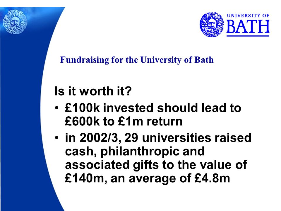 Fundraising for the University of Bath Is it worth it.