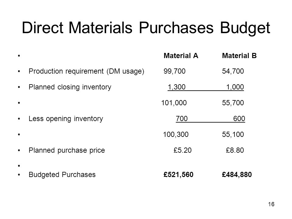 16 Direct Materials Purchases Budget Material AMaterial B Production requirement (DM usage)99,70054,700 Planned closing inventory 1,300 1,000 101,0005