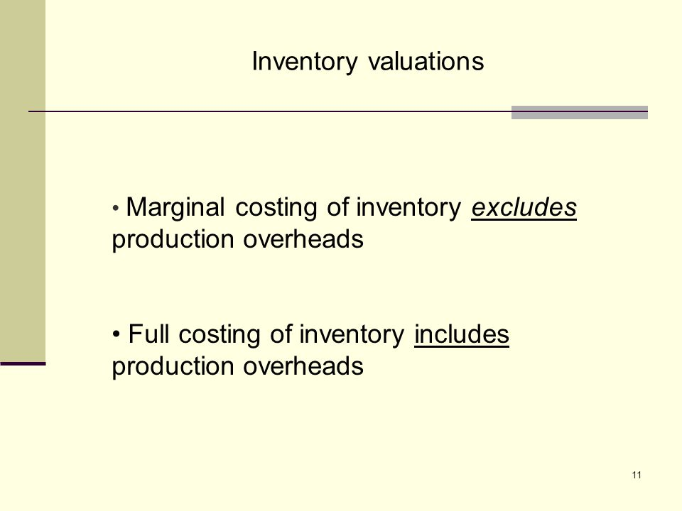 11 Inventory valuations Marginal costing of inventory excludes production overheads Full costing of inventory includes production overheads