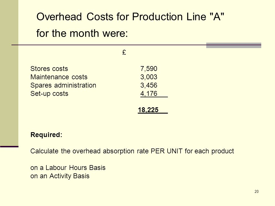 20 Overhead Costs for Production Line A for the month were: £ Stores costs7,590 Maintenance costs3,003 Spares administration3,456 Set-up costs4,176 18,225 Required: Calculate the overhead absorption rate PER UNIT for each product on a Labour Hours Basis on an Activity Basis