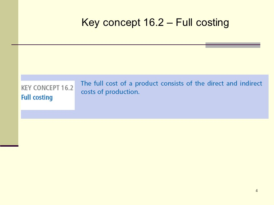 4 Key concept 16.2 – Full costing