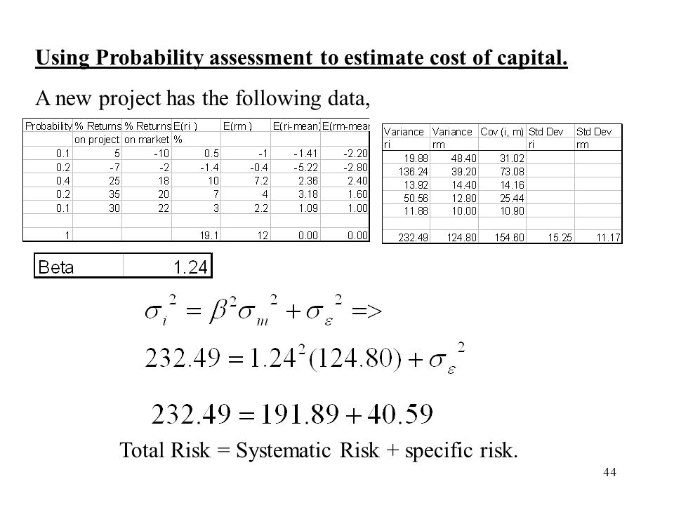 44 Using Probability assessment to estimate cost of capital. A new project has the following data, Total Risk = Systematic Risk + specific risk.
