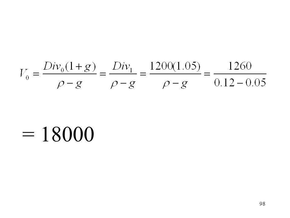 98 = 18000