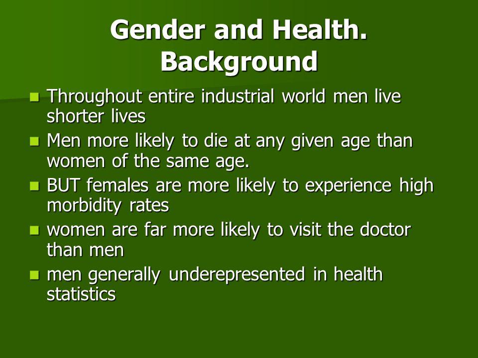 Gender and Health. Background Throughout entire industrial world men live shorter lives Throughout entire industrial world men live shorter lives Men