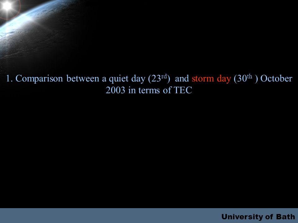 University of Bath QUIET DAY