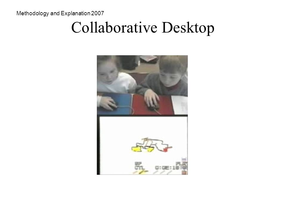 Methodology and Explanation 2007 Collaborative Desktop