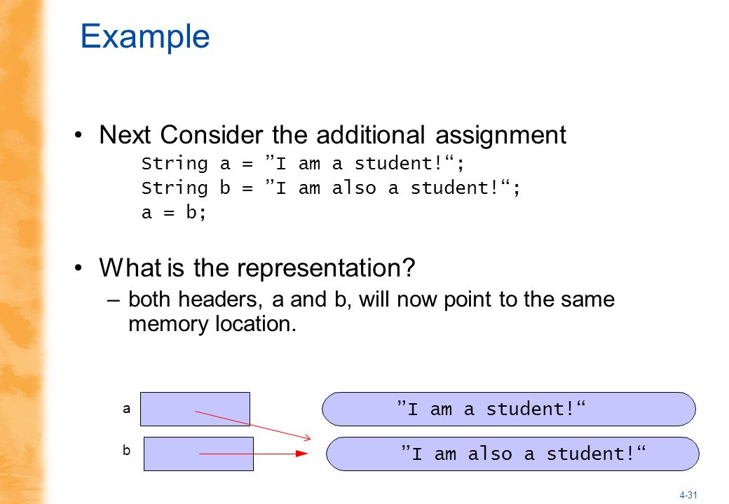 4-31 Example Next Consider the additional assignment String a = I am a student!; String b = I am also a student!; a = b; What is the representation? –