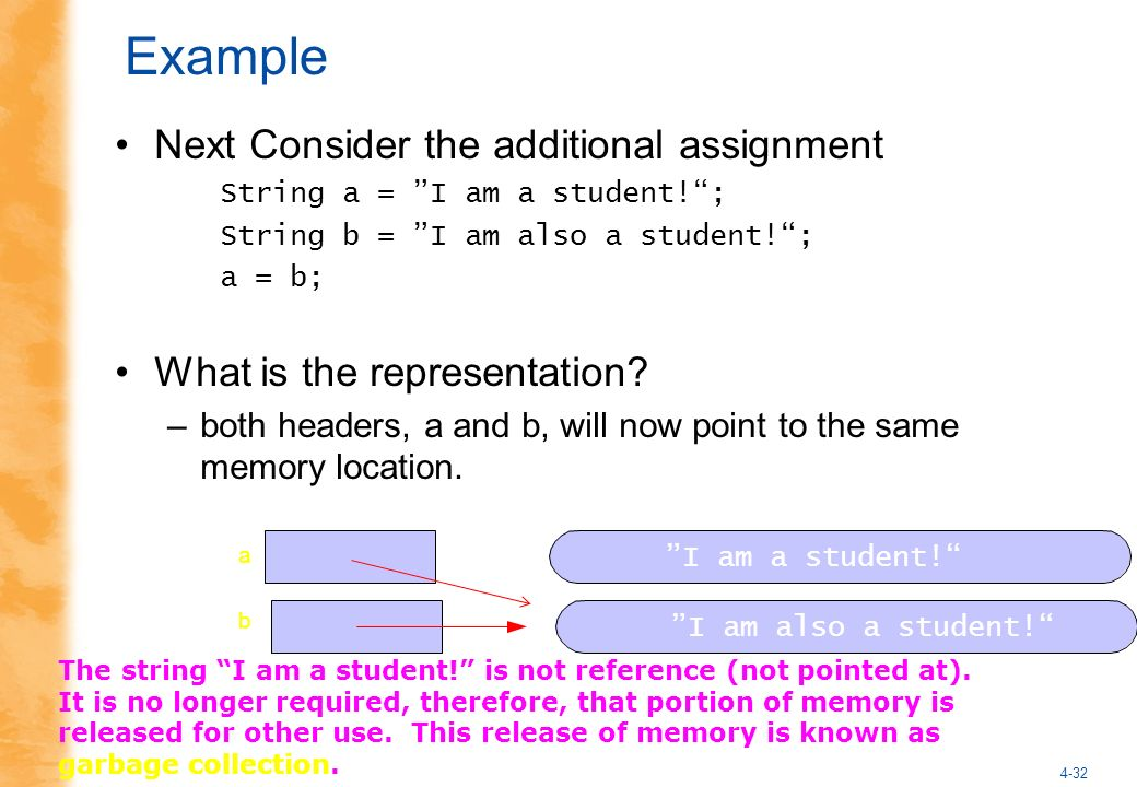 4-32 Example Next Consider the additional assignment String a = I am a student!; String b = I am also a student!; a = b; What is the representation.