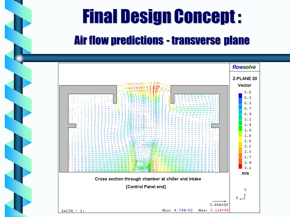 Final Design Concept : Air flow predictions - transverse plane