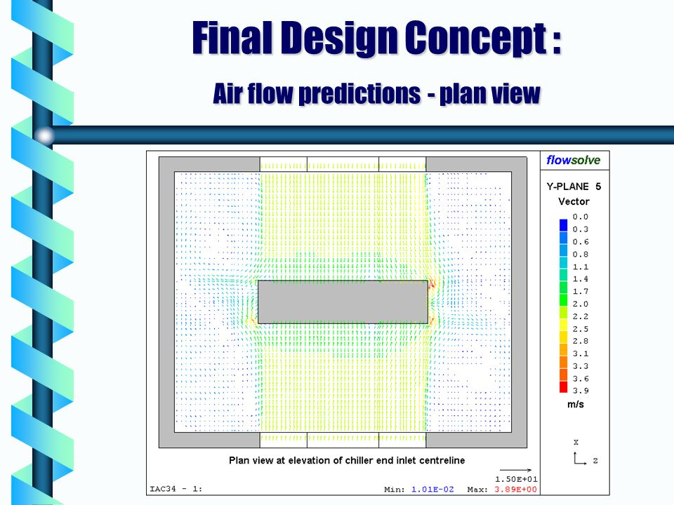 Final Design Concept : Air flow predictions - plan view