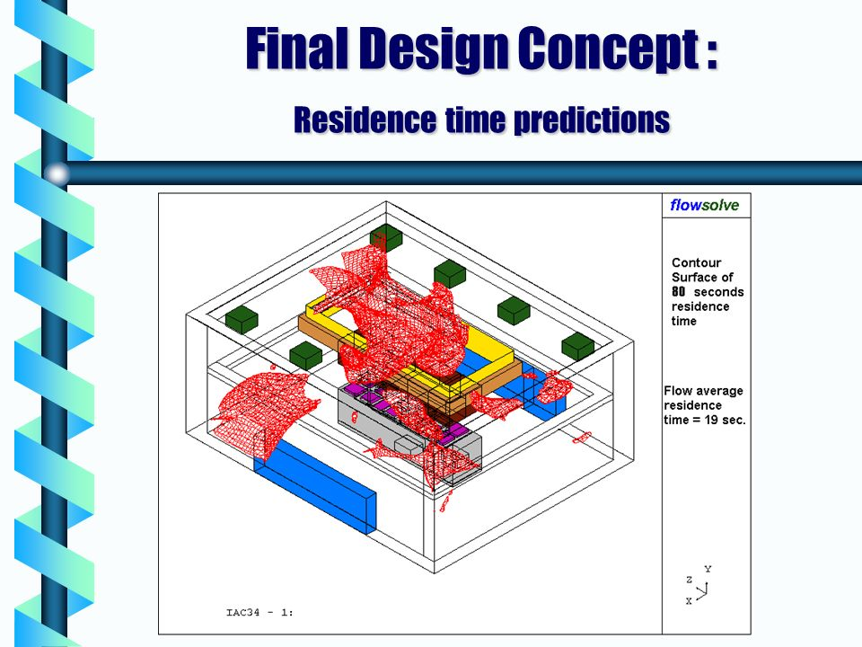 Final Design Concept : Residence time predictions