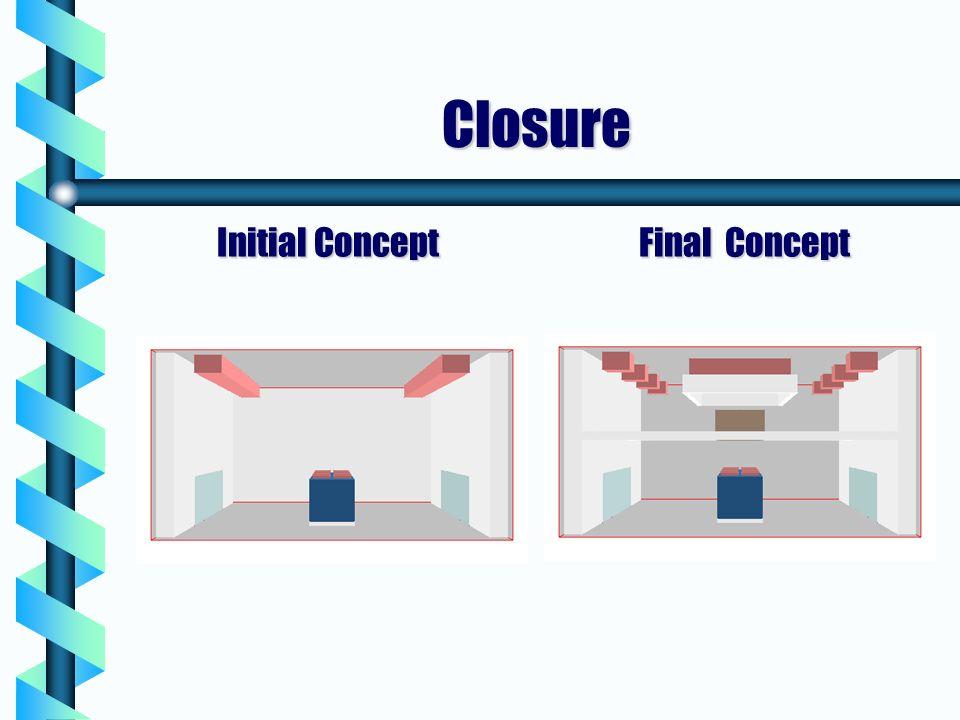 Closure Final Concept Initial Concept