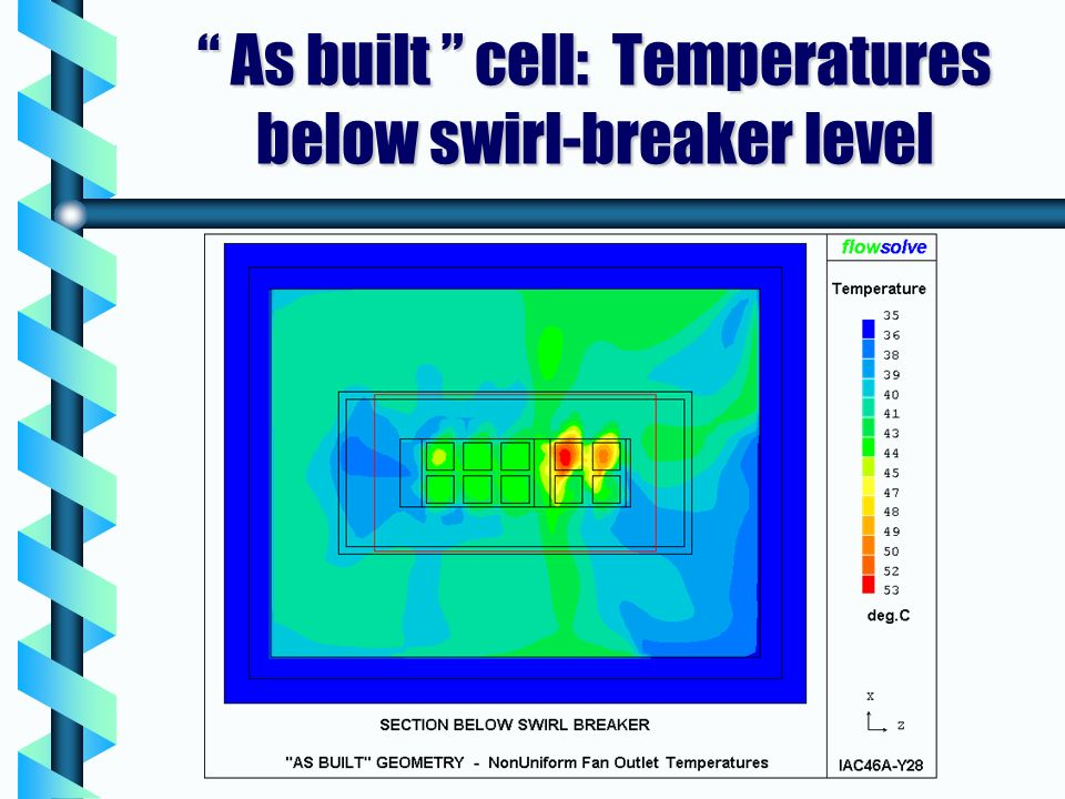 As built cell: Temperatures below swirl-breaker level As built cell: Temperatures below swirl-breaker level