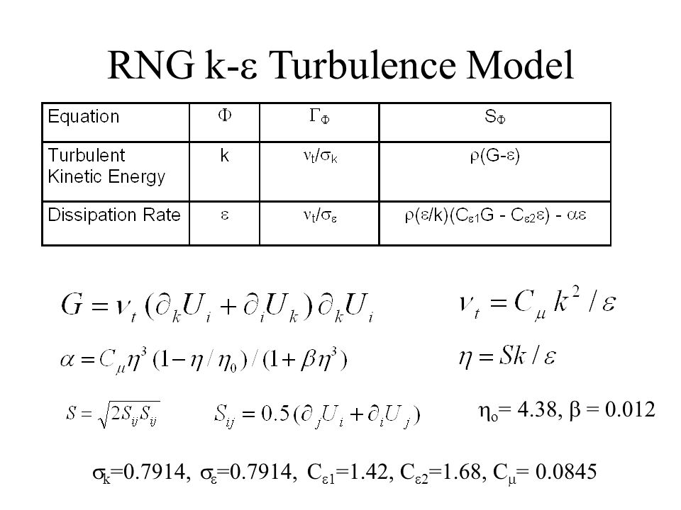 RNG k- Turbulence Model k =0.7914, =0.7914, C 1 =1.42, C 2 =1.68, C = 0.0845 o = 4.38, = 0.012