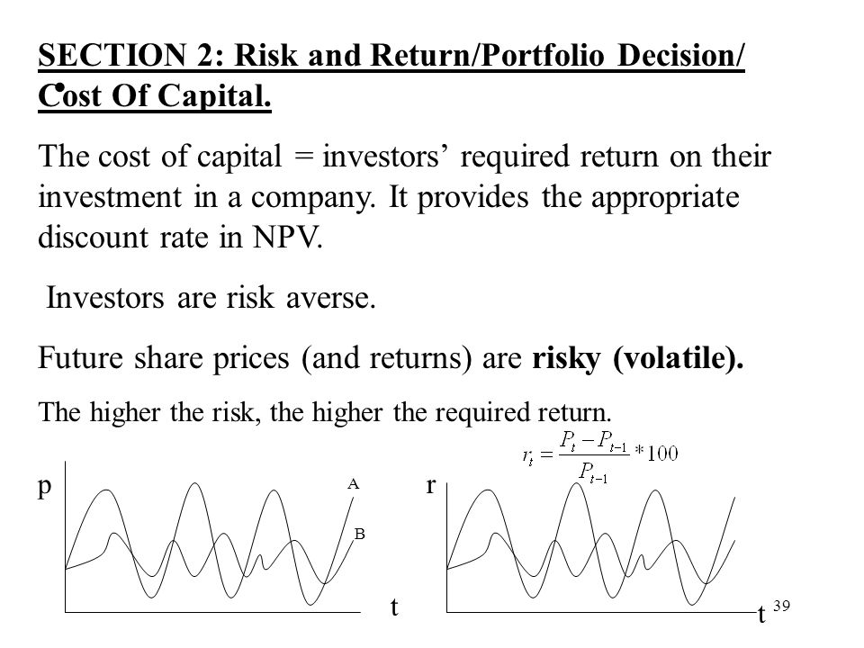 39 SECTION 2: Risk and Return/Portfolio Decision/ Cost Of Capital. The cost of capital = investors required return on their investment in a company. I