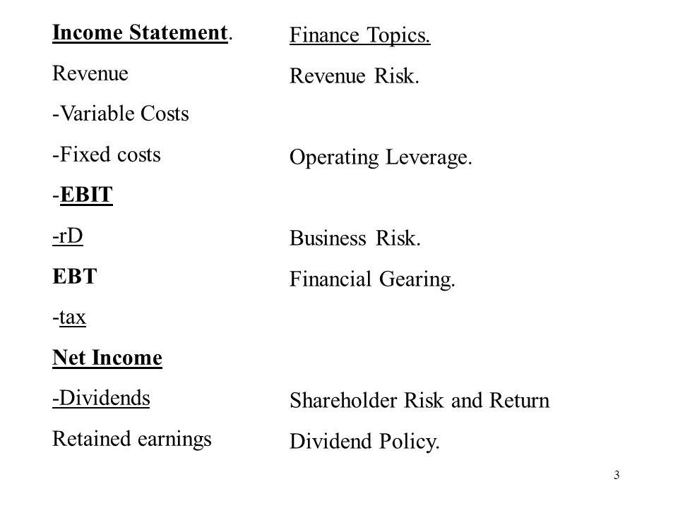 3 Income Statement. Revenue -Variable Costs -Fixed costs -EBIT -rD EBT -tax Net Income -Dividends Retained earnings Finance Topics. Revenue Risk. Oper