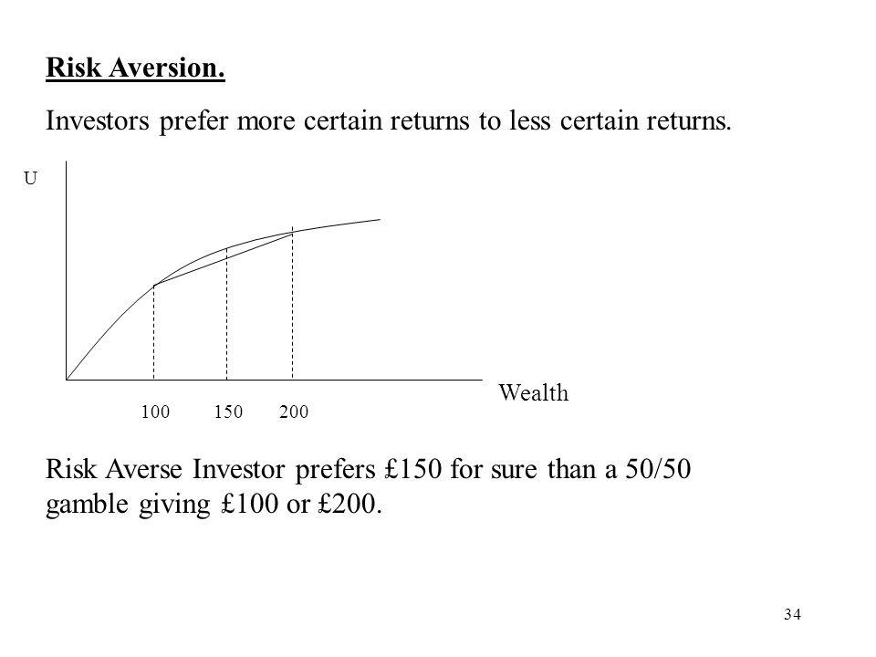 34 Risk Aversion. Investors prefer more certain returns to less certain returns. Wealth U 150100200 Risk Averse Investor prefers £150 for sure than a