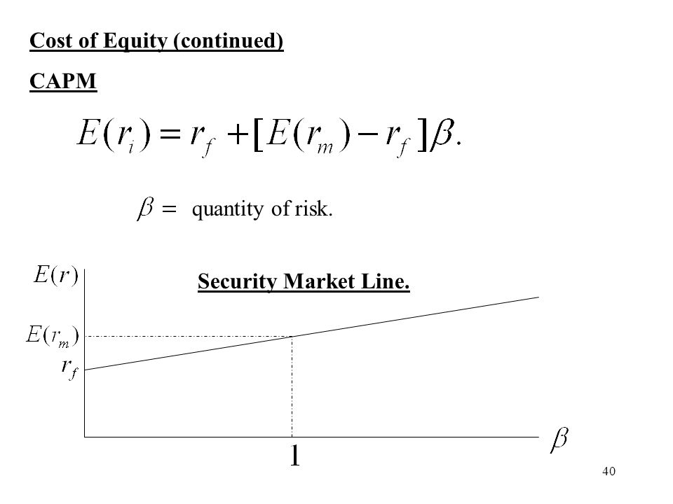40 Cost of Equity (continued) CAPM quantity of risk. Security Market Line.