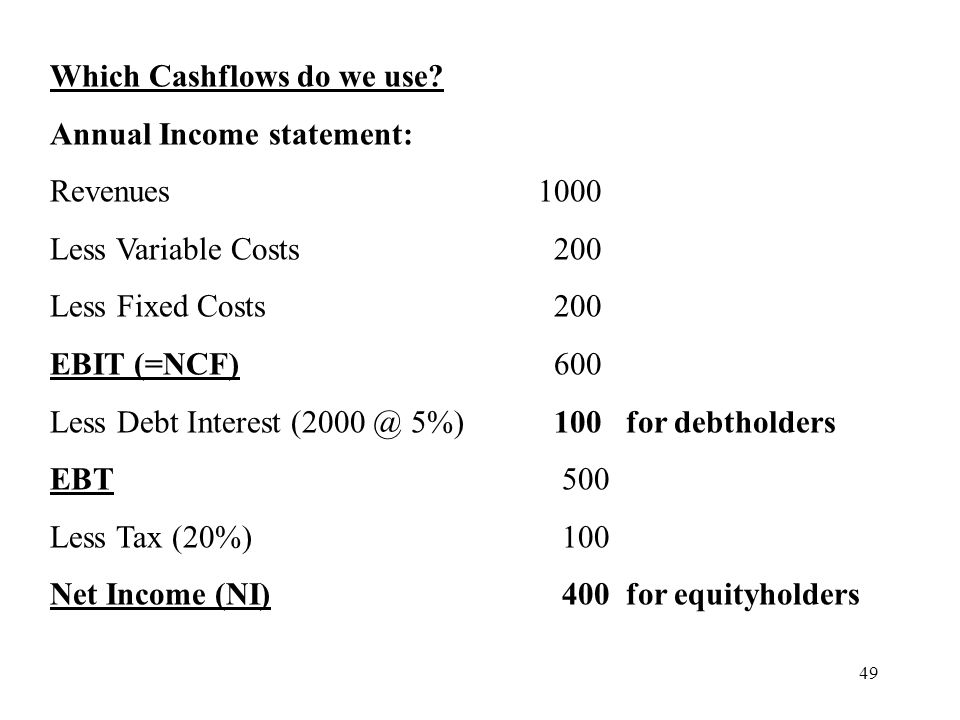 49 Which Cashflows do we use? Annual Income statement: Revenues 1000 Less Variable Costs 200 Less Fixed Costs 200 EBIT (=NCF) 600 Less Debt Interest (