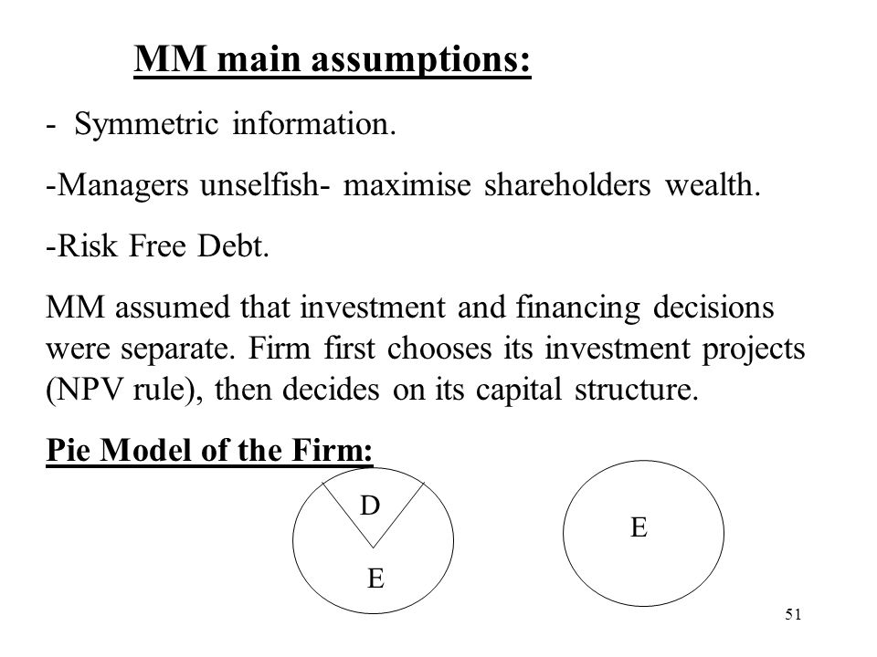 51 MM main assumptions: - Symmetric information. -Managers unselfish- maximise shareholders wealth. -Risk Free Debt. MM assumed that investment and fi