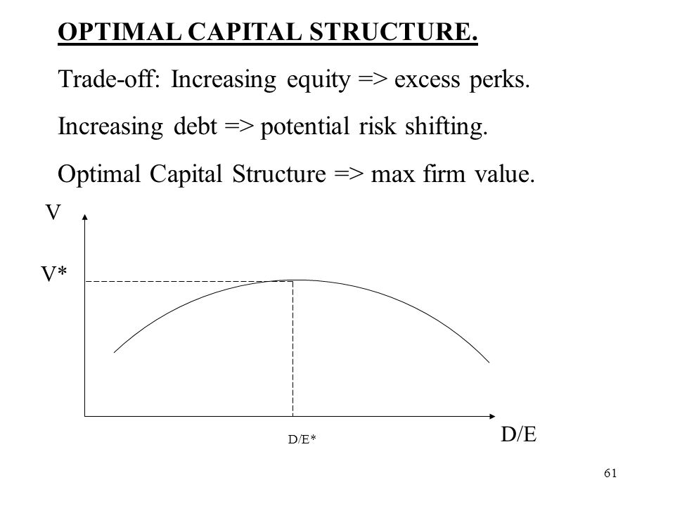 61 OPTIMAL CAPITAL STRUCTURE. Trade-off: Increasing equity => excess perks. Increasing debt => potential risk shifting. Optimal Capital Structure => m