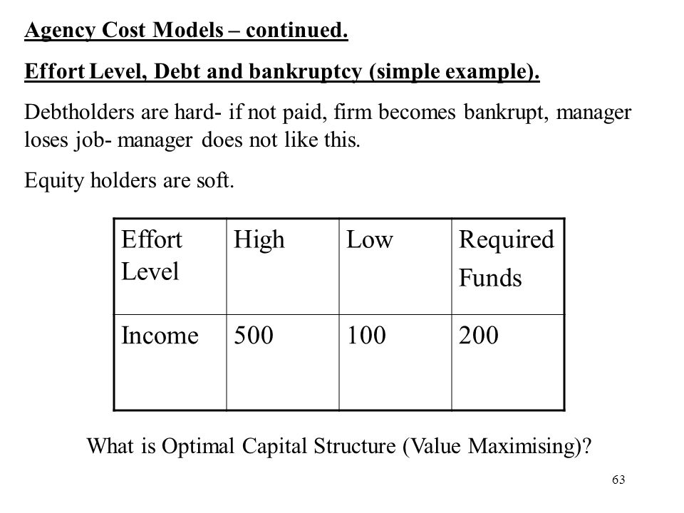 63 Agency Cost Models – continued. Effort Level, Debt and bankruptcy (simple example). Debtholders are hard- if not paid, firm becomes bankrupt, manag