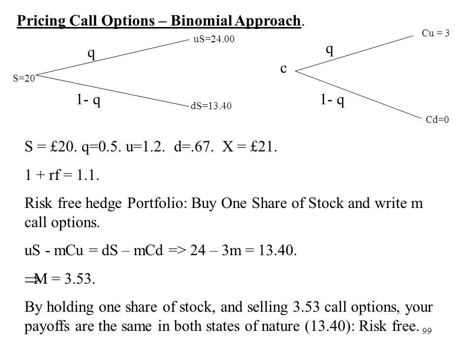 99 Pricing Call Options – Binomial Approach. S=20 q 1- q dS=13.40 uS=24.00 S = £20. q=0.5. u=1.2. d=.67. X = £21. 1 + rf = 1.1. Risk free hedge Portfo