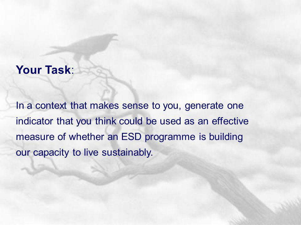 Your Task: In a context that makes sense to you, generate one indicator that you think could be used as an effective measure of whether an ESD programme is building our capacity to live sustainably.