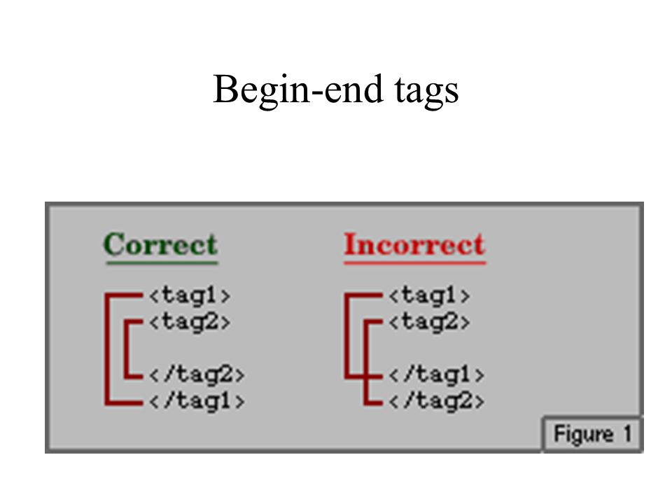 Begin-end tags