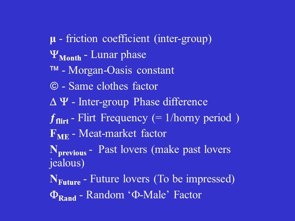 μ - friction coefficient (inter-group) Month - Lunar phase - Morgan-Oasis constant - Same clothes factor - Inter-group Phase difference ƒ flirt - Flirt Frequency (= 1/horny period ) F ME - Meat-market factor N previous - Past lovers (make past lovers jealous) N Future - Future lovers (To be impressed) Rand - Random -Male Factor