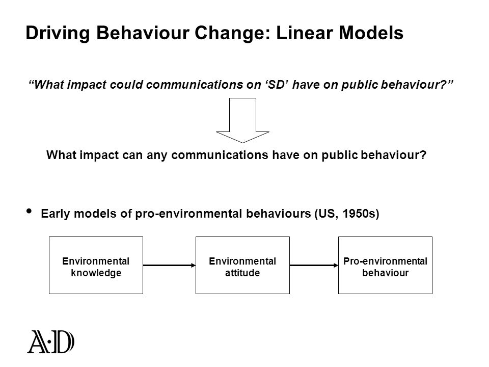 Driving Behaviour Change: Linear Models What impact could communications on SD have on public behaviour? Environmental knowledge Environmental attitud