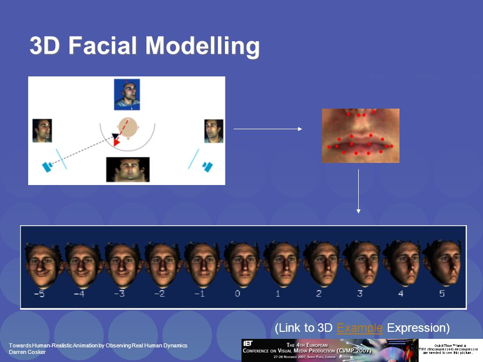Towards Human-Realistic Animation by Observing Real Human Dynamics Darren Cosker 3D Facial Modelling (Link to 3D Example Expression)Example