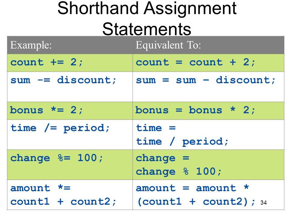 34 Shorthand Assignment Statements Example:Equivalent To: count += 2;count = count + 2; sum -= discount;sum = sum – discount; bonus *= 2;bonus = bonus