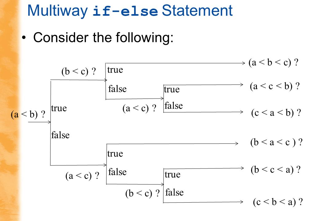 Multiway if-else Statement Consider the following: (a < b) .