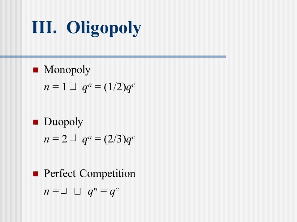 III. Oligopoly Monopoly n = 1 q n = (1/2)q c Duopoly n = 2 q n = (2/3)q c Perfect Competition n = q n = q c