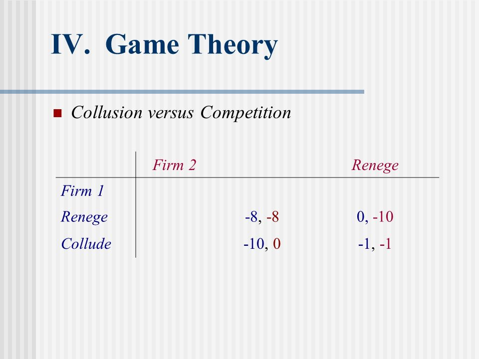 IV. Game Theory Collusion versus Competition Firm 2Renege Firm 1 Renege-8, -80, -10 Collude-10, 0-1, -1