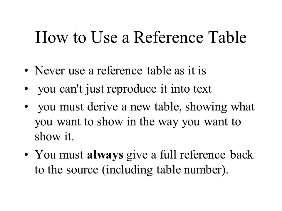 How to Use a Reference Table Never use a reference table as it is you can t just reproduce it into text you must derive a new table, showing what you want to show in the way you want to show it.