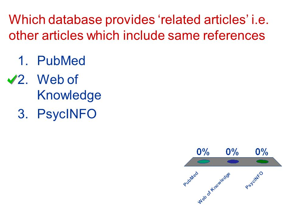 Which database provides related articles i.e.