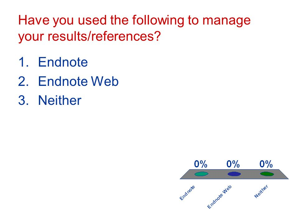 Have you used the following to manage your results/references 1.Endnote 2.Endnote Web 3.Neither