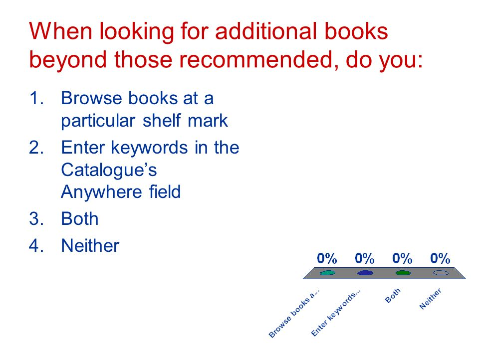 When looking for additional books beyond those recommended, do you: 1.Browse books at a particular shelf mark 2.Enter keywords in the Catalogues Anywhere field 3.Both 4.Neither