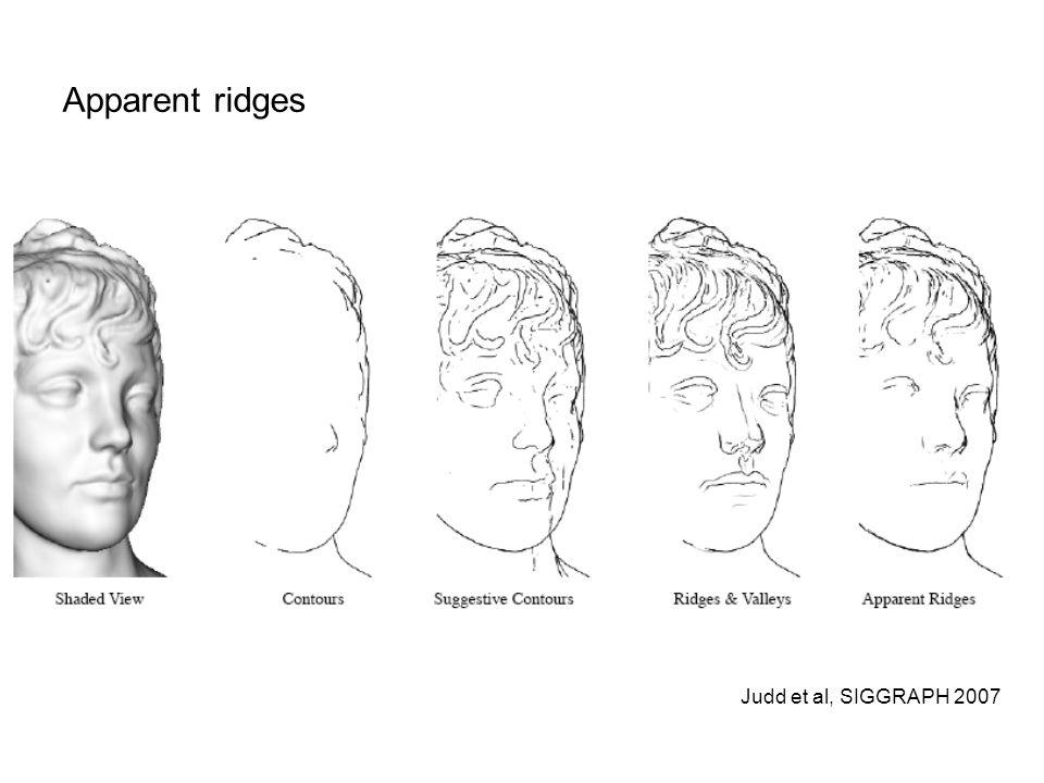 Apparent ridges Judd et al, SIGGRAPH 2007