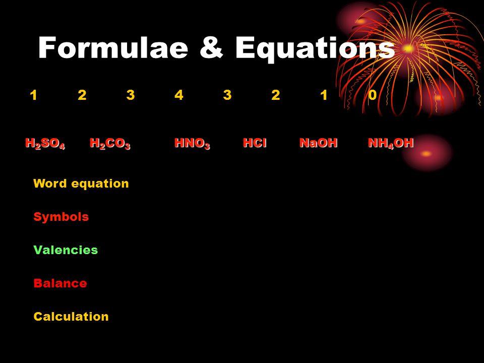 Periodic Table Metals / Non-metals + Transition Metals/ Semi-metals Groups 1-8/0 Columns of similar elements,graded props Alkali Metals, Akaline Earth
