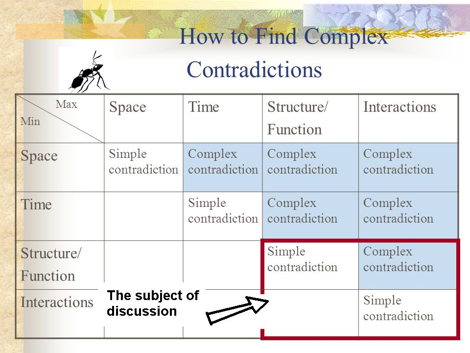 Complex Contradictions The Ideal Result is to achieve cooperation without loss of reliability Ants have 2 dependent pairs of contradictions Specialization-Generalization.