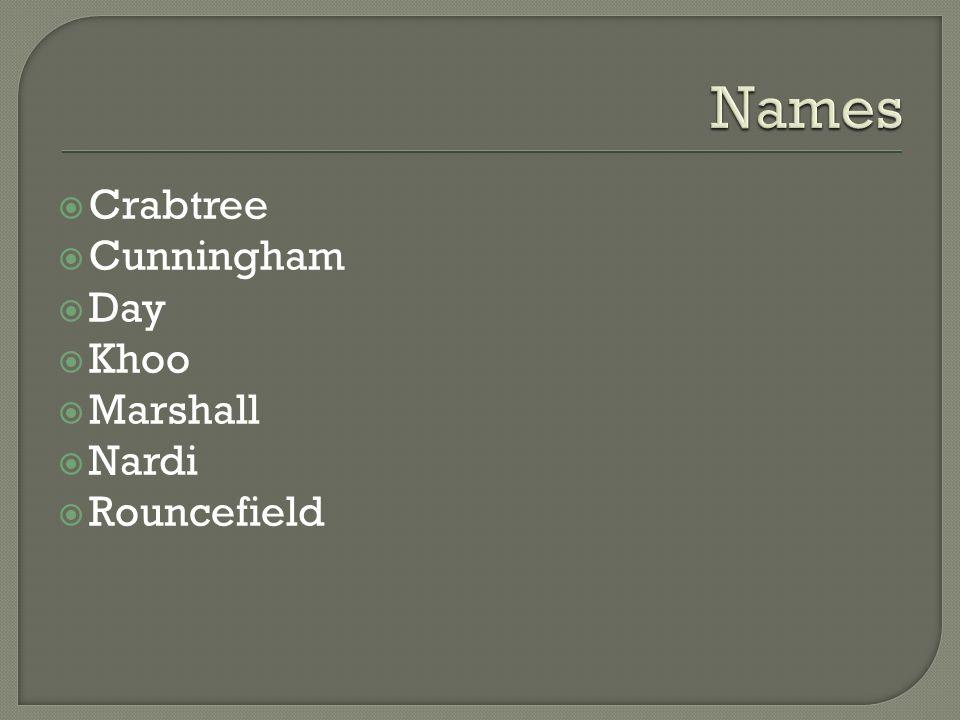 Crabtree Cunningham Day Khoo Marshall Nardi Rouncefield