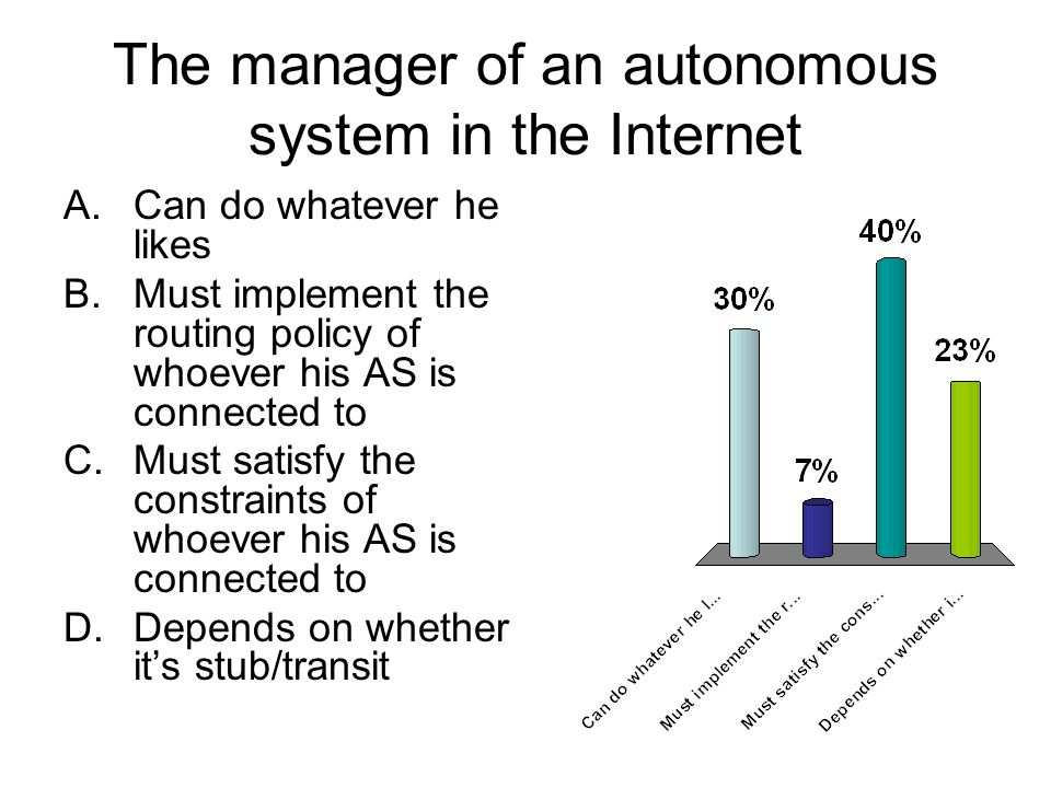 The manager of an autonomous system in the Internet A.Can do whatever he likes B.Must implement the routing policy of whoever his AS is connected to C.Must satisfy the constraints of whoever his AS is connected to D.Depends on whether its stub/transit