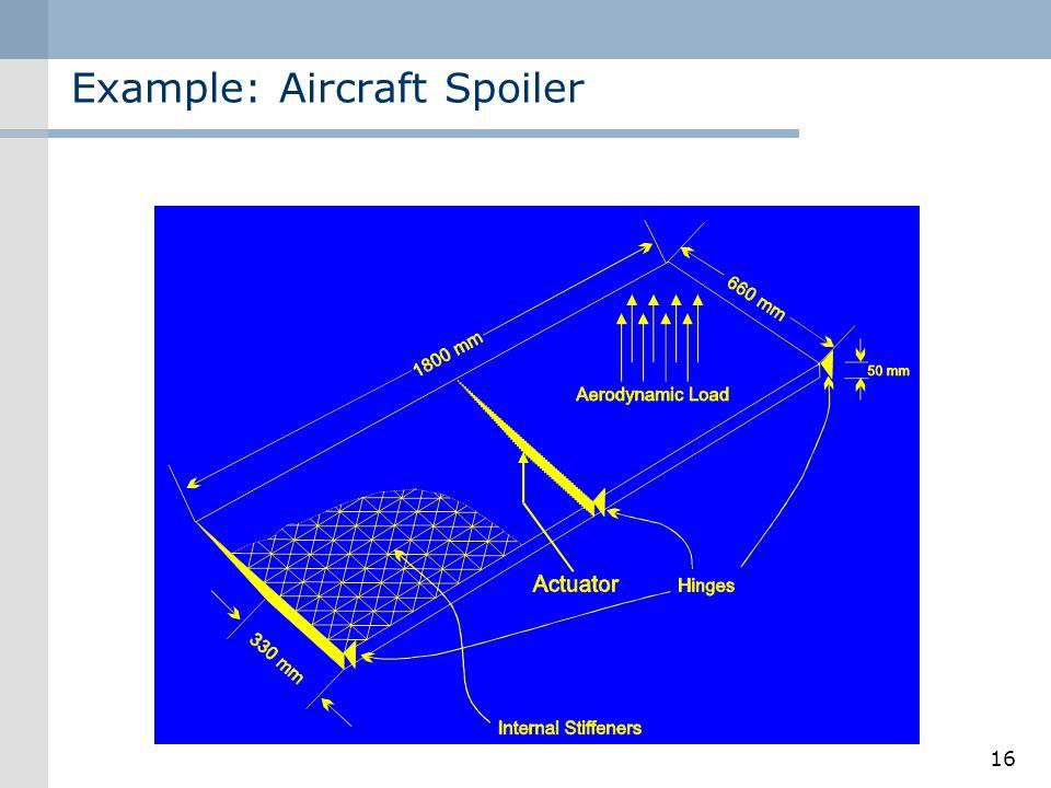 Example: Aircraft Spoiler 16