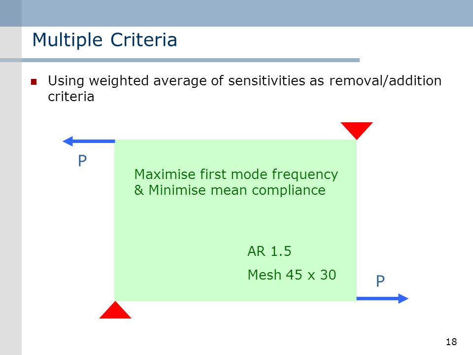 Multiple Criteria Using weighted average of sensitivities as removal/addition criteria 18 AR 1.5 Mesh 45 x 30 P P Maximise first mode frequency & Minimise mean compliance