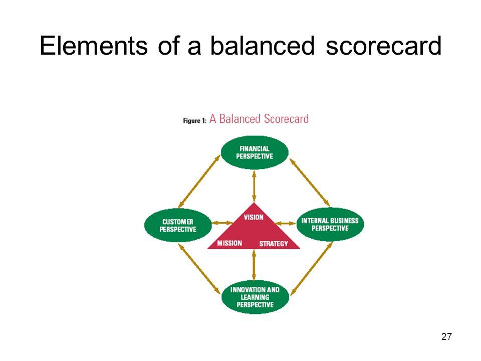 27 Elements of a balanced scorecard